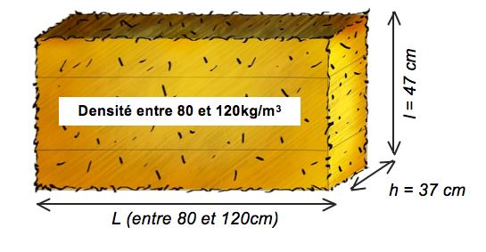 Dimensions et densité d'une botte de paille