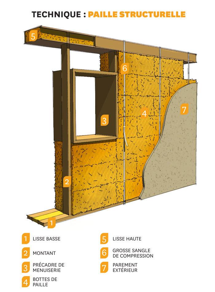 pr sentation rfcp. Black Bedroom Furniture Sets. Home Design Ideas